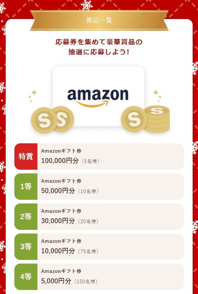 ワクワクメールクリスマスキャンペーン2020抽選賞品一覧