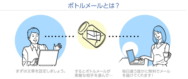 YYCボトルメール (1)