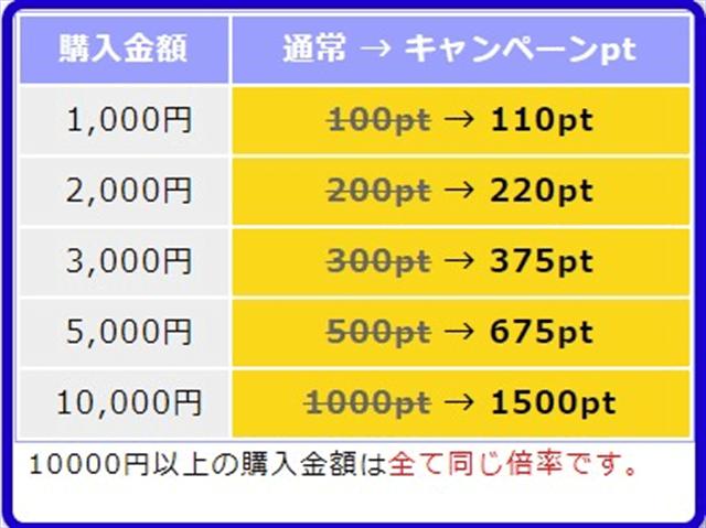 PCMAX特別レートキャンペーン