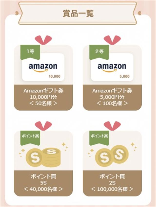 ワクワクメールバレンタインキャンペーン賞品